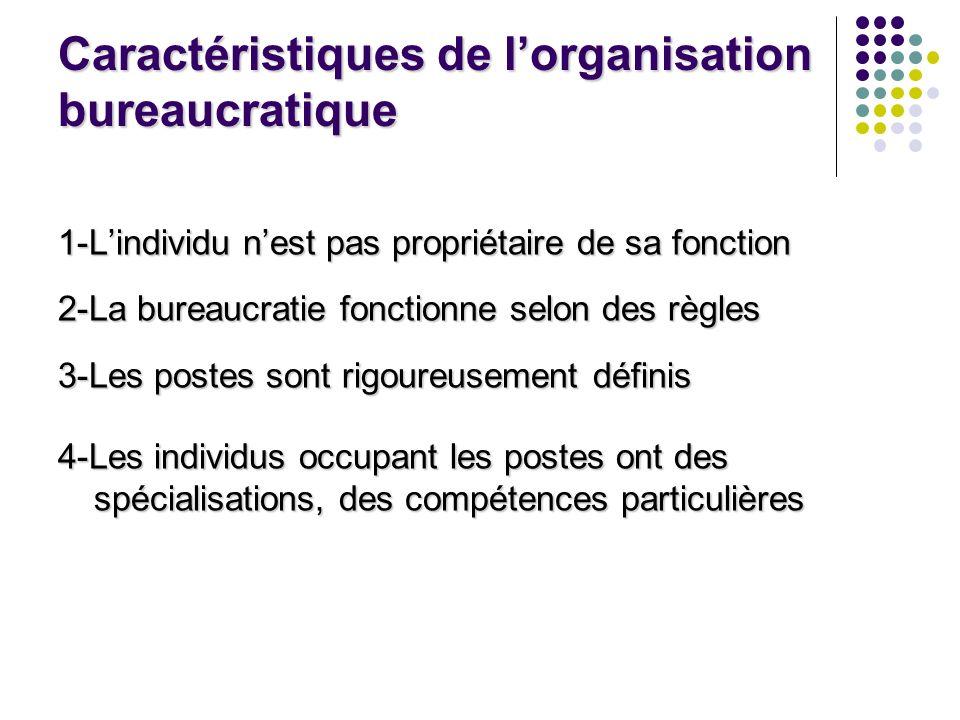 Caractéristiques de lorganisation bureaucratique 1-Lindividu nest pas propriétaire de sa fonction 2-La bureaucratie fonctionne selon des règles 3-Les