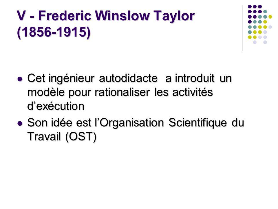 V - Frederic Winslow Taylor (1856-1915) Cet ingénieur autodidacte a introduit un modèle pour rationaliser les activités dexécution Cet ingénieur autod