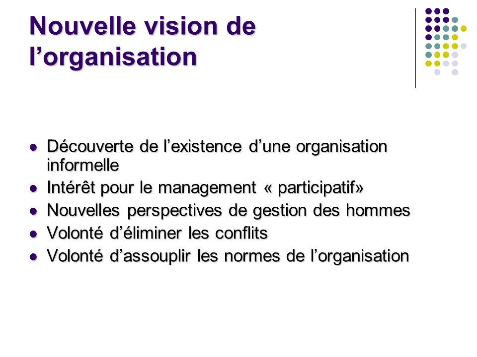 Nouvelle vision de lorganisation Découverte de lexistence dune organisation informelle Découverte de lexistence dune organisation informelle Intérêt p