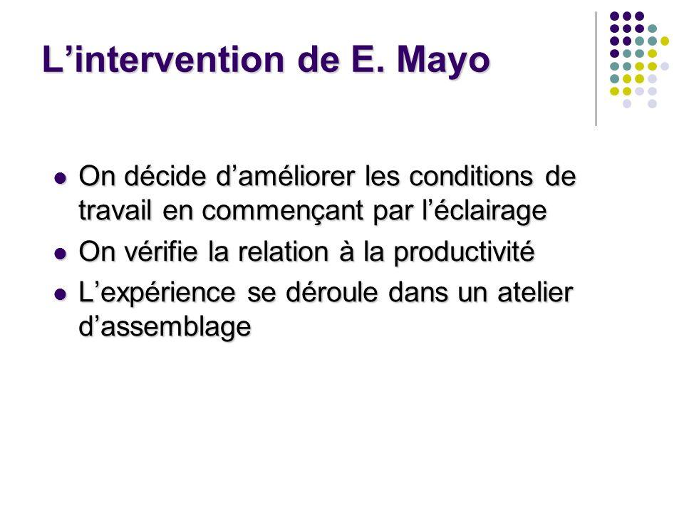 Lintervention de E. Mayo On décide daméliorer les conditions de travail en commençant par léclairage On décide daméliorer les conditions de travail en