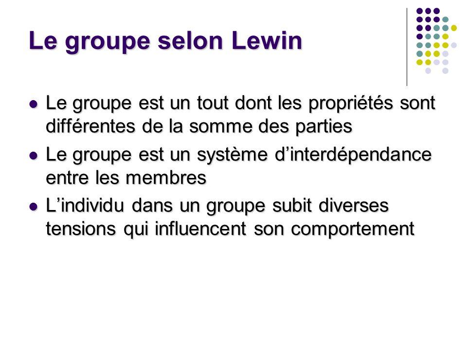 Le groupe selon Lewin Le groupe est un tout dont les propriétés sont différentes de la somme des parties Le groupe est un tout dont les propriétés son
