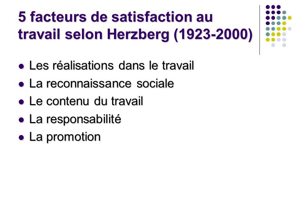 5 facteurs de satisfaction au travail selon Herzberg (1923-2000) Les réalisations dans le travail Les réalisations dans le travail La reconnaissance s