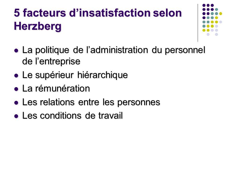 5 facteurs dinsatisfaction selon Herzberg La politique de ladministration du personnel de lentreprise La politique de ladministration du personnel de