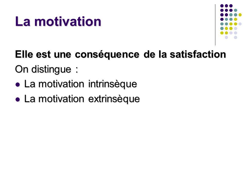 La motivation Elle est une conséquence de la satisfaction On distingue : La motivation intrinsèque La motivation intrinsèque La motivation extrinsèque