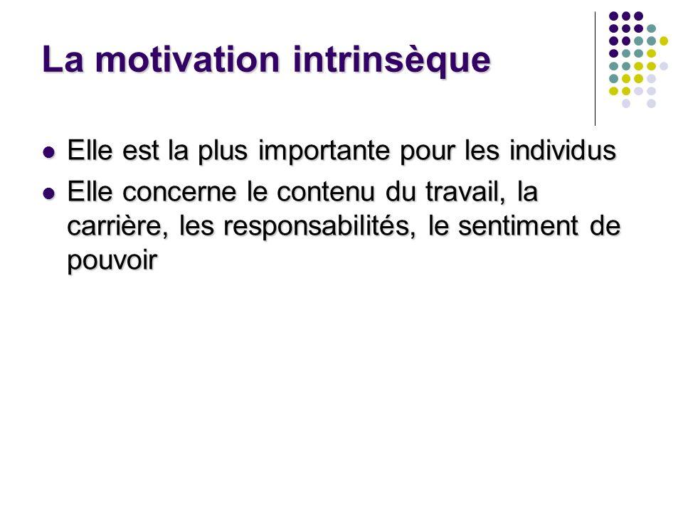 La motivation intrinsèque Elle est la plus importante pour les individus Elle est la plus importante pour les individus Elle concerne le contenu du tr