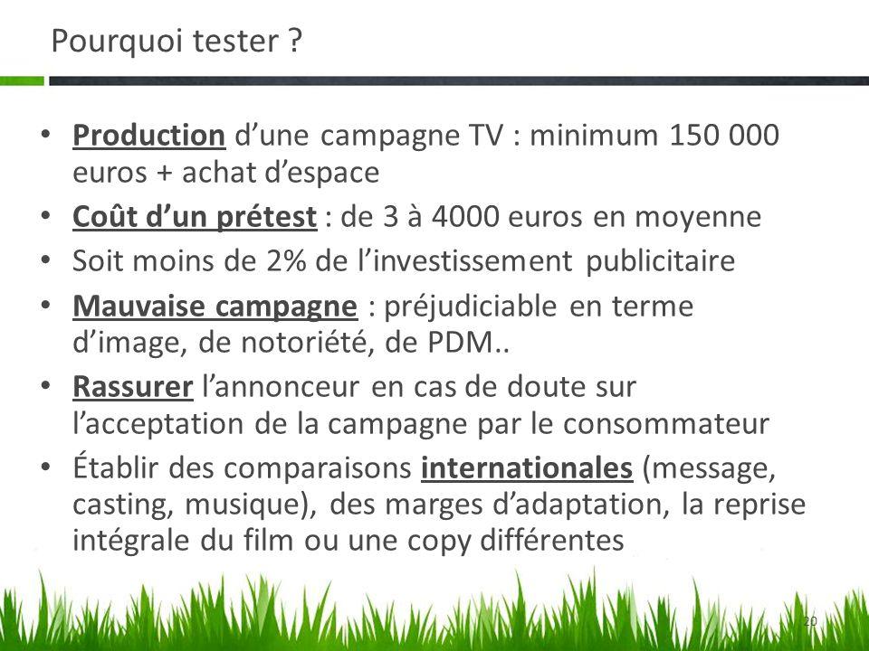 20 Pourquoi tester ? Production dune campagne TV : minimum 150 000 euros + achat despace Coût dun prétest : de 3 à 4000 euros en moyenne Soit moins de