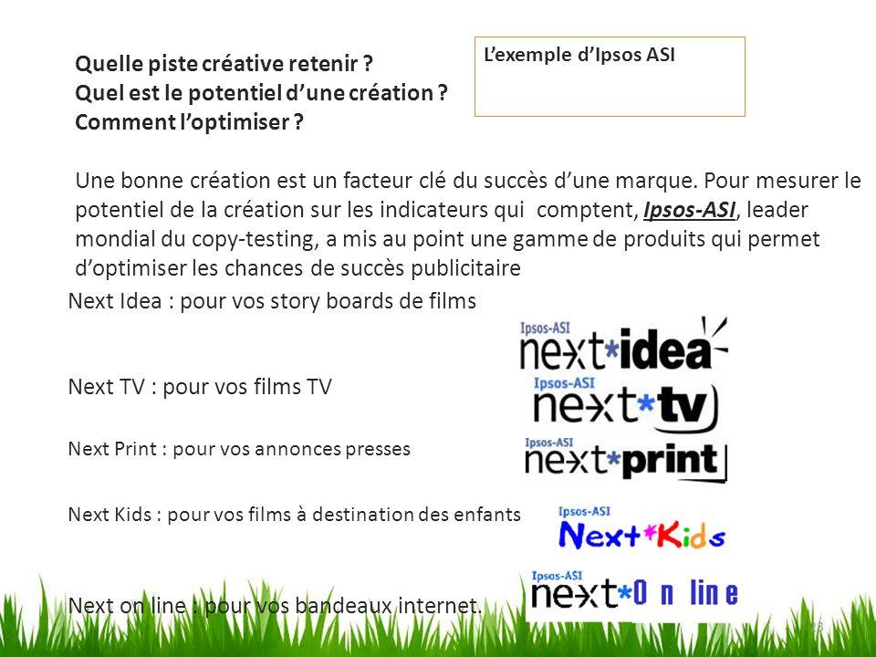 23 Les pré-tests publicitaires Quelle piste créative retenir ? Quel est le potentiel dune création ? Comment loptimiser ? Une bonne création est un fa