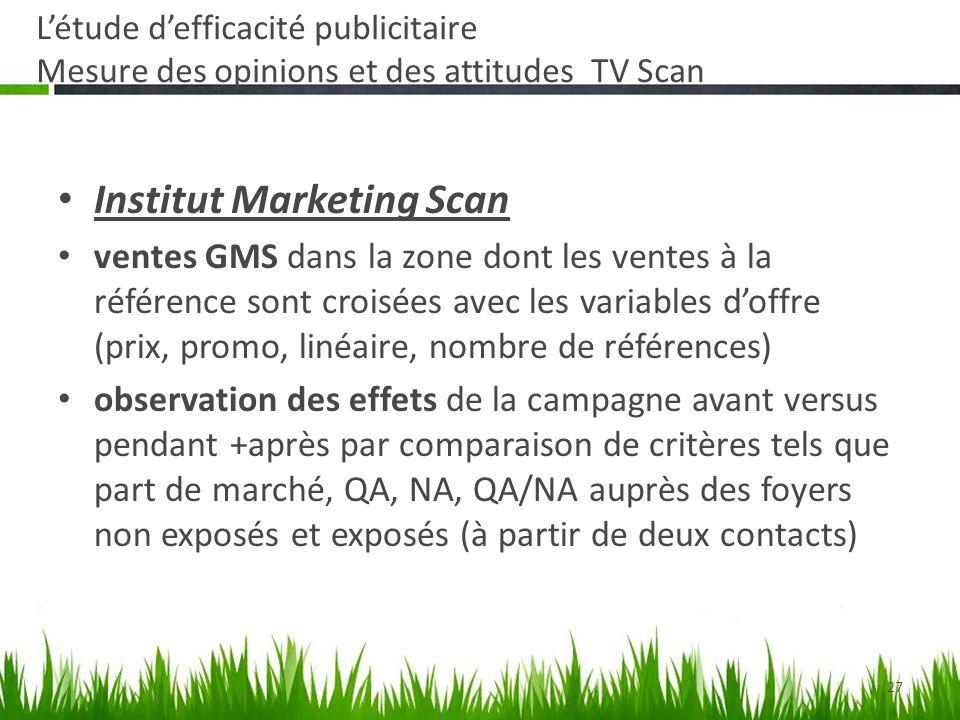27 Létude defficacité publicitaire Mesure des opinions et des attitudes TV Scan Institut Marketing Scan ventes GMS dans la zone dont les ventes à la r