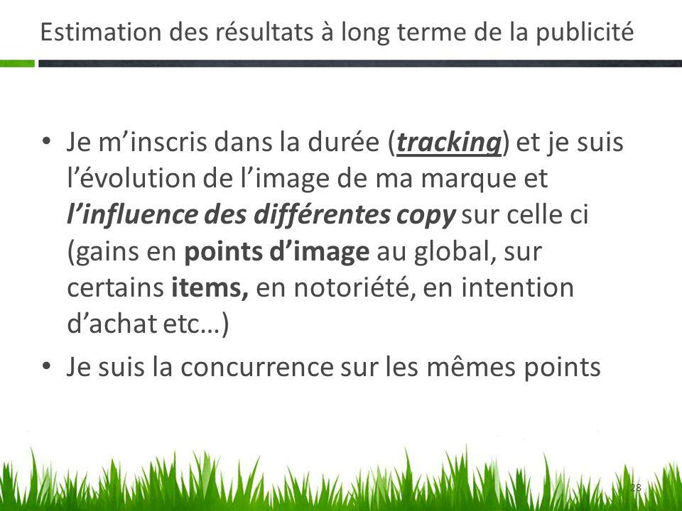 28 Estimation des résultats à long terme de la publicité Je minscris dans la durée (tracking) et je suis lévolution de limage de ma marque et linfluen