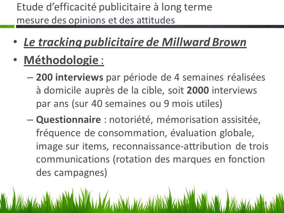 29 Etude defficacité publicitaire à long terme mesure des opinions et des attitudes Le tracking publicitaire de Millward Brown Méthodologie : – 200 in