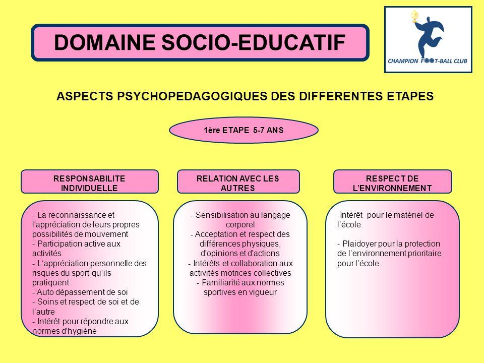 ASPECTS PSYCHOPEDAGOGIQUES DES DIFFERENTES ETAPES DOMAINE SOCIO-EDUCATIF - La reconnaissance et l'appréciation de leurs propres possibilités de mouvem
