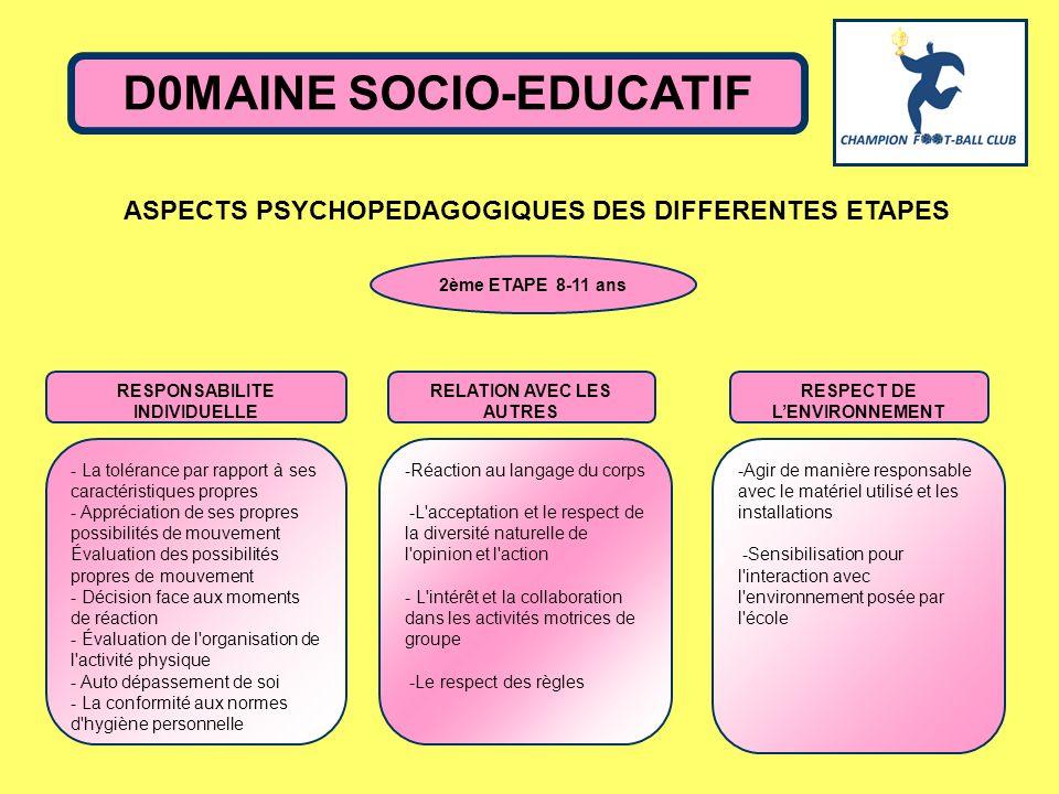 ASPECTS PSYCHOPEDAGOGIQUES DES DIFFERENTES ETAPES D0MAINE SOCIO-EDUCATIF - La tolérance par rapport à ses caractéristiques propres - Appréciation de s