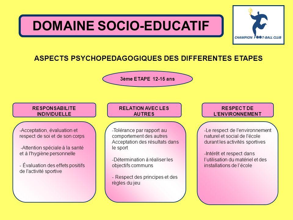 ASPECTS PSYCHOPEDAGOGIQUES DES DIFFERENTES ETAPES DOMAINE SOCIO-EDUCATIF -Acceptation, évaluation et respect de soi et de son corps -Attention spécial