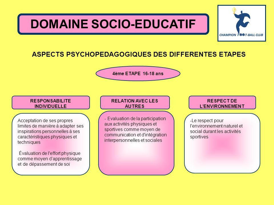 ASPECTS PSYCHOPEDAGOGIQUES DES DIFFERENTES ETAPES DOMAINE SOCIO-EDUCATIF Acceptation de ses propres limites de manière à adapter ses inspirations pers