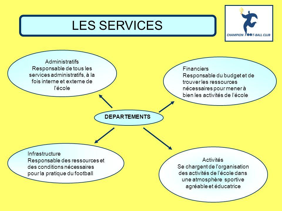 Administratifs Responsable de tous les services administratifs, à la fois interne et externe de l'école Infrastructure Responsable des ressources et d