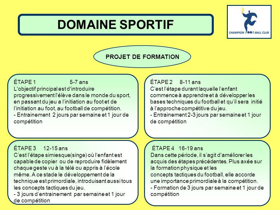 ÉTAPE 1 5-7 ans L'objectif principal est d'introduire progressivement l'élève dans le monde du sport, en passant du jeu a linitiation au foot et de li