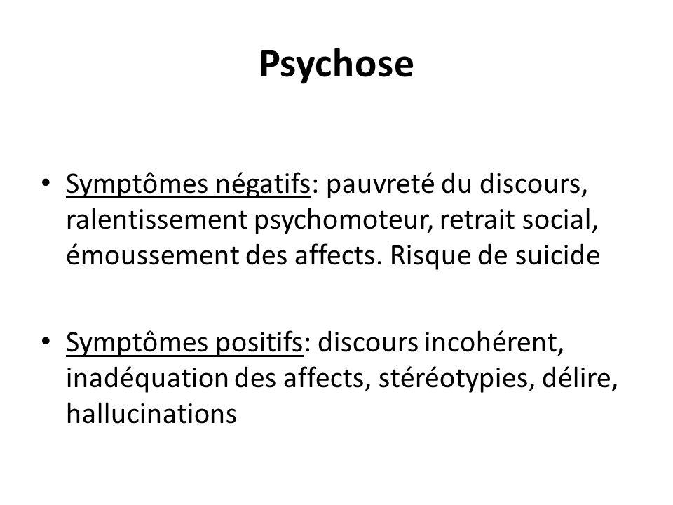Psychose Symptômes négatifs: pauvreté du discours, ralentissement psychomoteur, retrait social, émoussement des affects. Risque de suicide Symptômes p