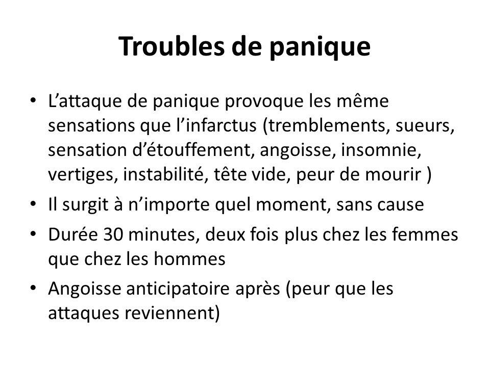 Troubles de panique Lattaque de panique provoque les même sensations que linfarctus (tremblements, sueurs, sensation détouffement, angoisse, insomnie,