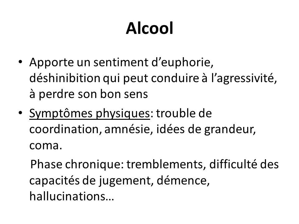 Alcool Apporte un sentiment deuphorie, déshinibition qui peut conduire à lagressivité, à perdre son bon sens Symptômes physiques: trouble de coordinat
