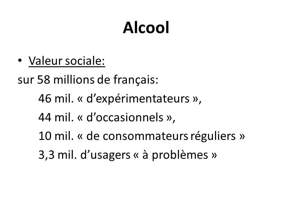 Alcool Valeur sociale: sur 58 millions de français: 46 mil. « dexpérimentateurs », 44 mil. « doccasionnels », 10 mil. « de consommateurs réguliers » 3