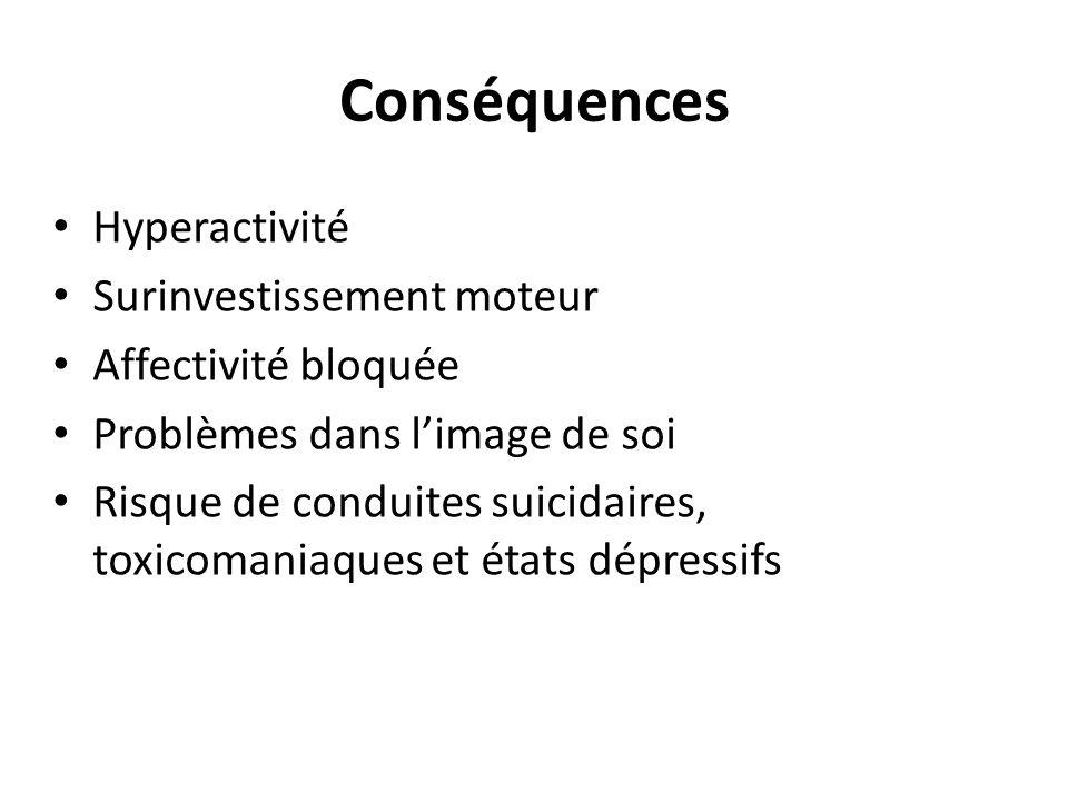 Conséquences Hyperactivité Surinvestissement moteur Affectivité bloquée Problèmes dans limage de soi Risque de conduites suicidaires, toxicomaniaques