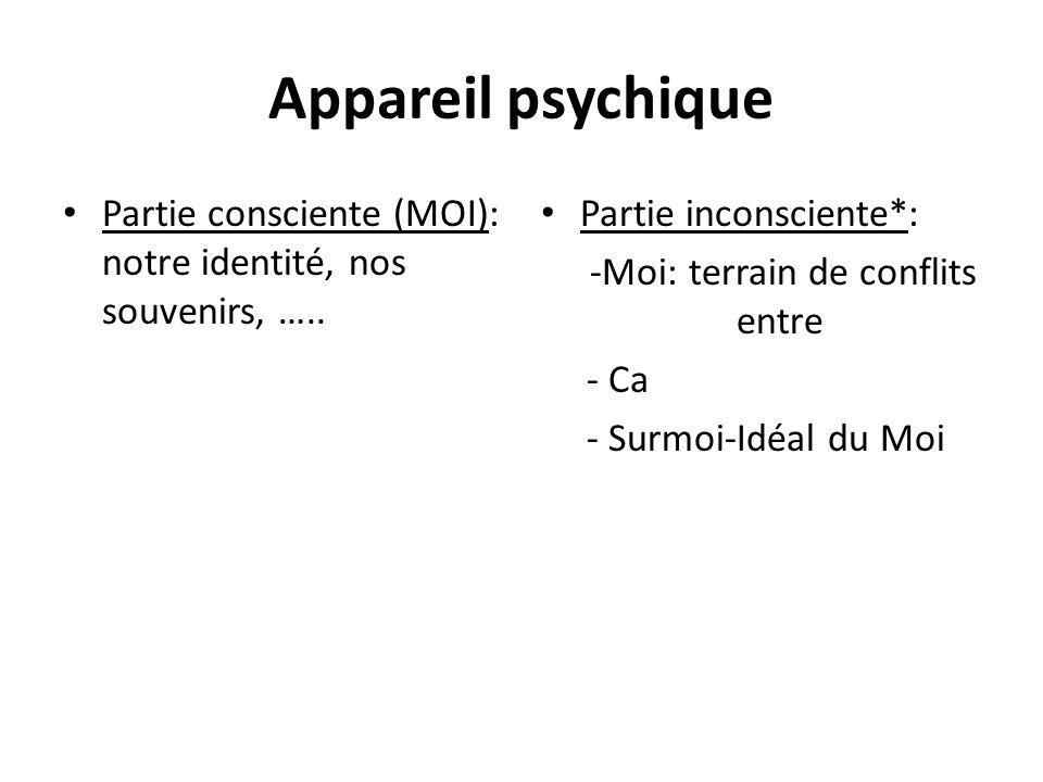 Appareil psychique Partie consciente (MOI): notre identité, nos souvenirs, ….. Partie inconsciente*: -Moi: terrain de conflits entre - Ca - Surmoi-Idé
