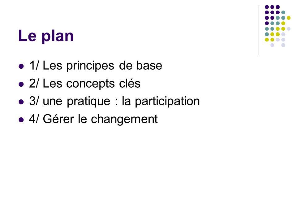 Le plan 1/ Les principes de base 2/ Les concepts clés 3/ une pratique : la participation 4/ Gérer le changement