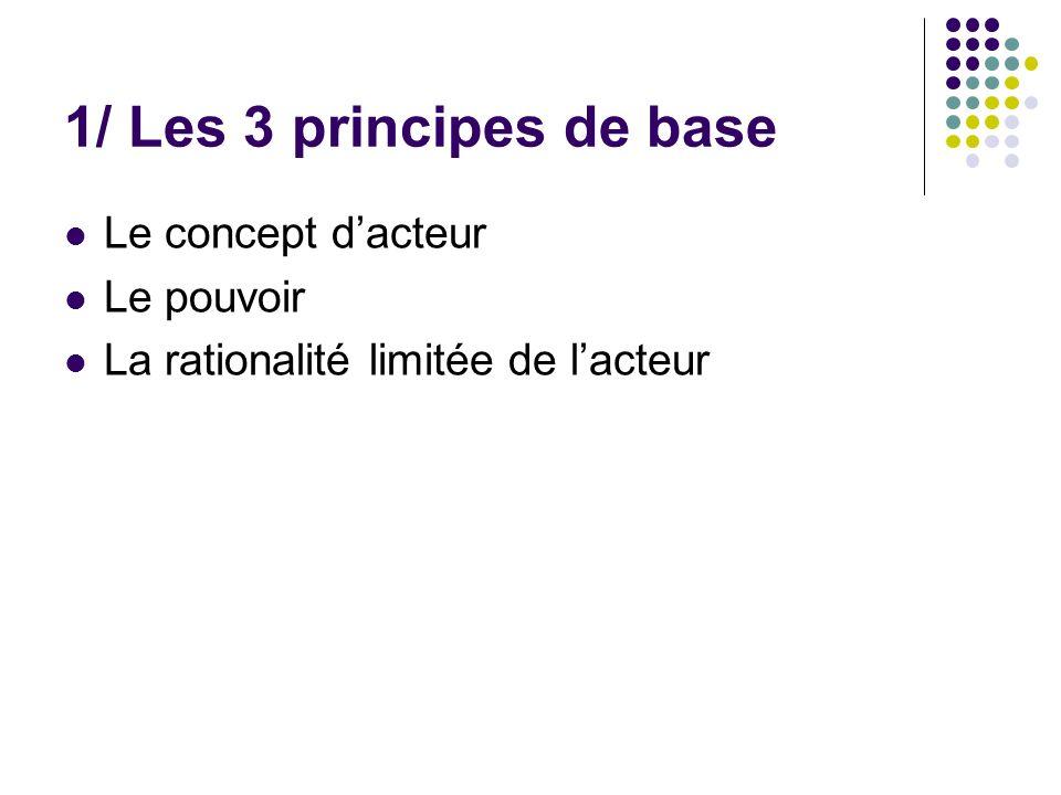 1/ Les 3 principes de base Le concept dacteur Le pouvoir La rationalité limitée de lacteur
