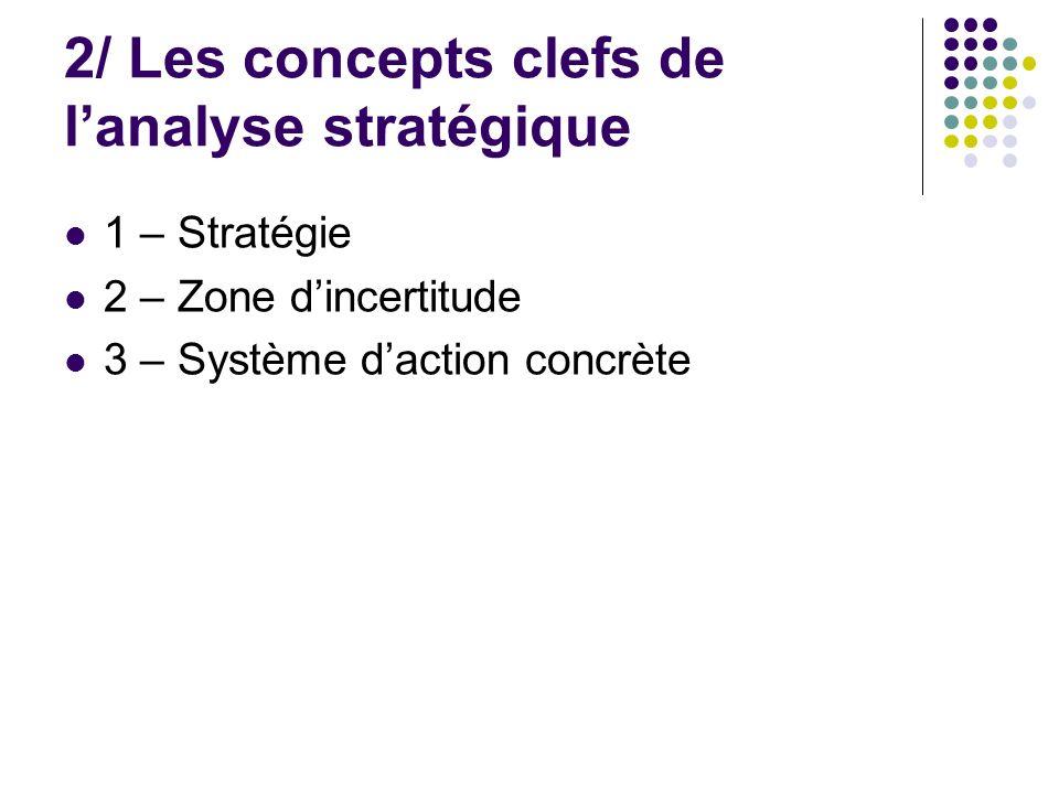 2/ Les concepts clefs de lanalyse stratégique 1 – Stratégie 2 – Zone dincertitude 3 – Système daction concrète