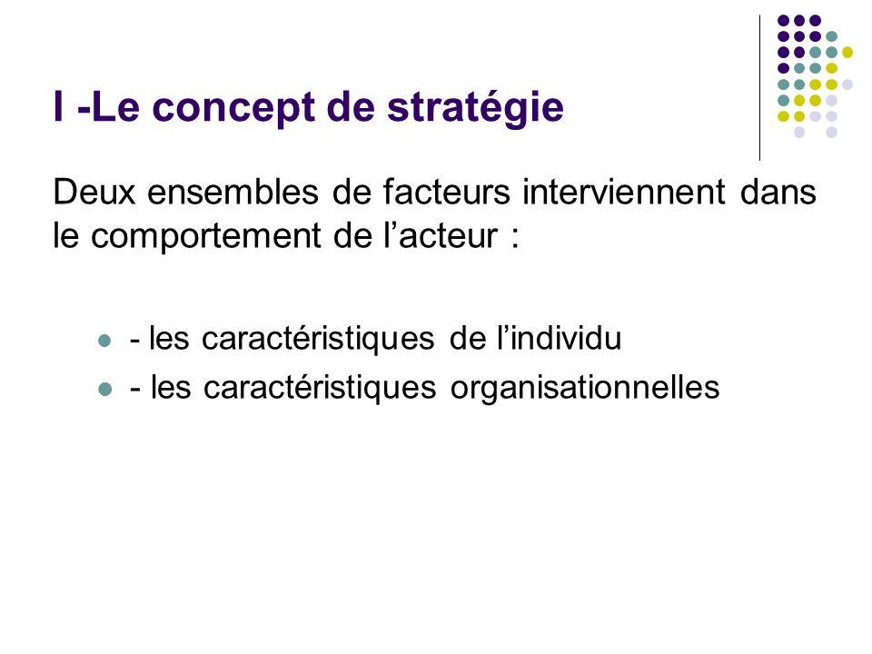 I -Le concept de stratégie Deux ensembles de facteurs interviennent dans le comportement de lacteur : - les caractéristiques de lindividu - les caract