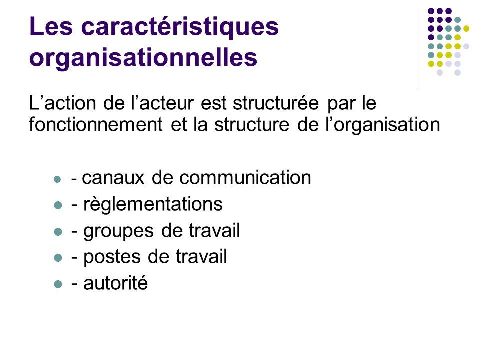 Les caractéristiques organisationnelles Laction de lacteur est structurée par le fonctionnement et la structure de lorganisation - canaux de communica
