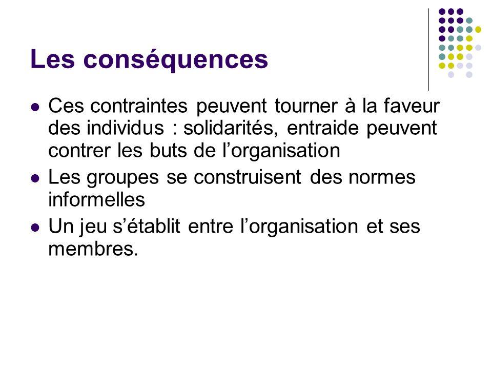 Les conséquences Ces contraintes peuvent tourner à la faveur des individus : solidarités, entraide peuvent contrer les buts de lorganisation Les group