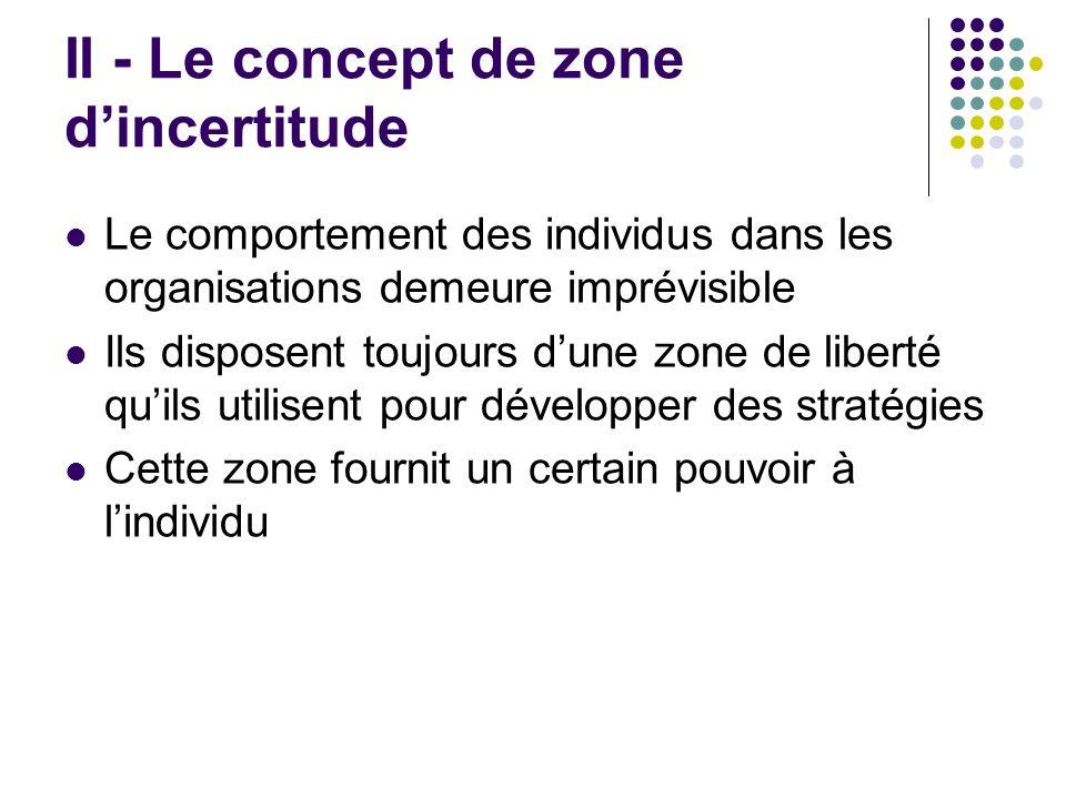 II - Le concept de zone dincertitude Le comportement des individus dans les organisations demeure imprévisible Ils disposent toujours dune zone de lib