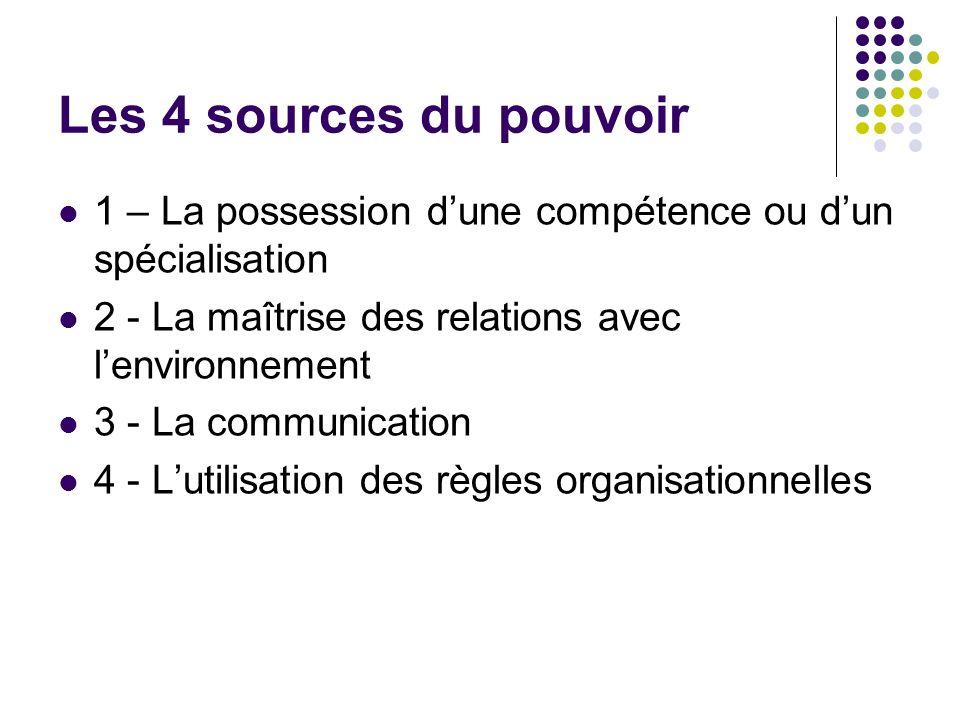 Les 4 sources du pouvoir 1 – La possession dune compétence ou dun spécialisation 2 - La maîtrise des relations avec lenvironnement 3 - La communicatio
