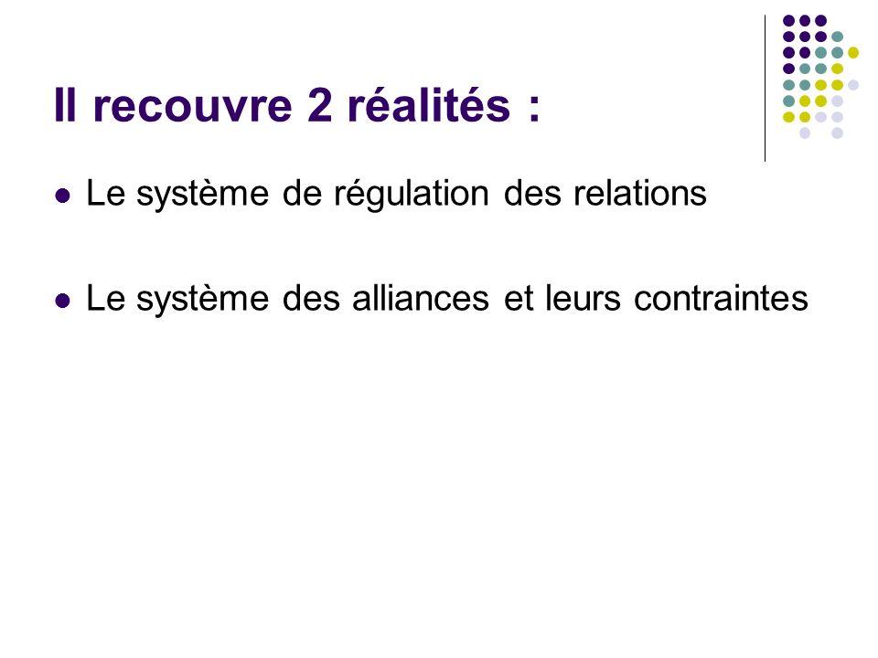Il recouvre 2 réalités : Le système de régulation des relations Le système des alliances et leurs contraintes