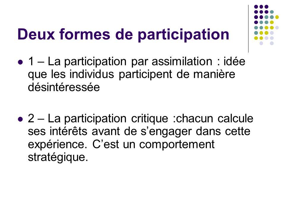 Deux formes de participation 1 – La participation par assimilation : idée que les individus participent de manière désintéressée 2 – La participation