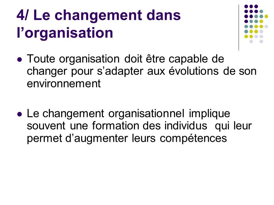 4/ Le changement dans lorganisation Toute organisation doit être capable de changer pour sadapter aux évolutions de son environnement Le changement or