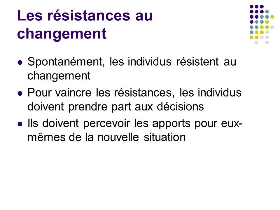 Les résistances au changement Spontanément, les individus résistent au changement Pour vaincre les résistances, les individus doivent prendre part aux