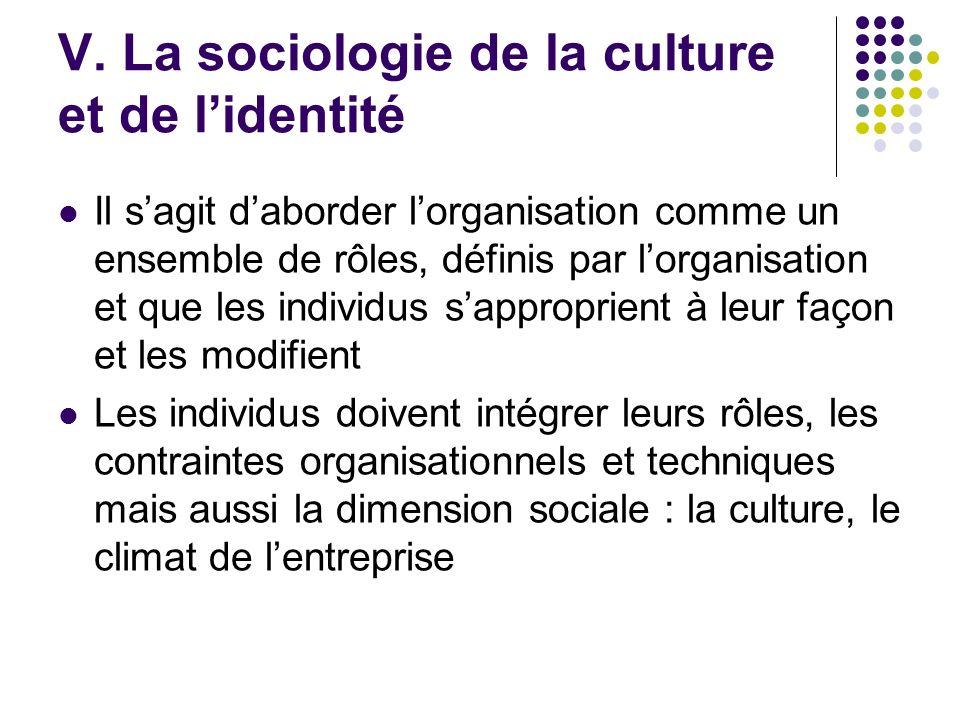 V. La sociologie de la culture et de lidentité Il sagit daborder lorganisation comme un ensemble de rôles, définis par lorganisation et que les indivi