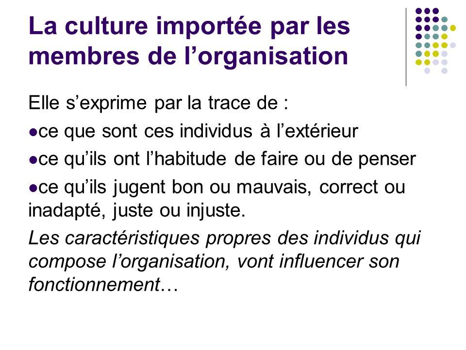 La culture importée par les membres de lorganisation Elle sexprime par la trace de : ce que sont ces individus à lextérieur ce quils ont lhabitude de
