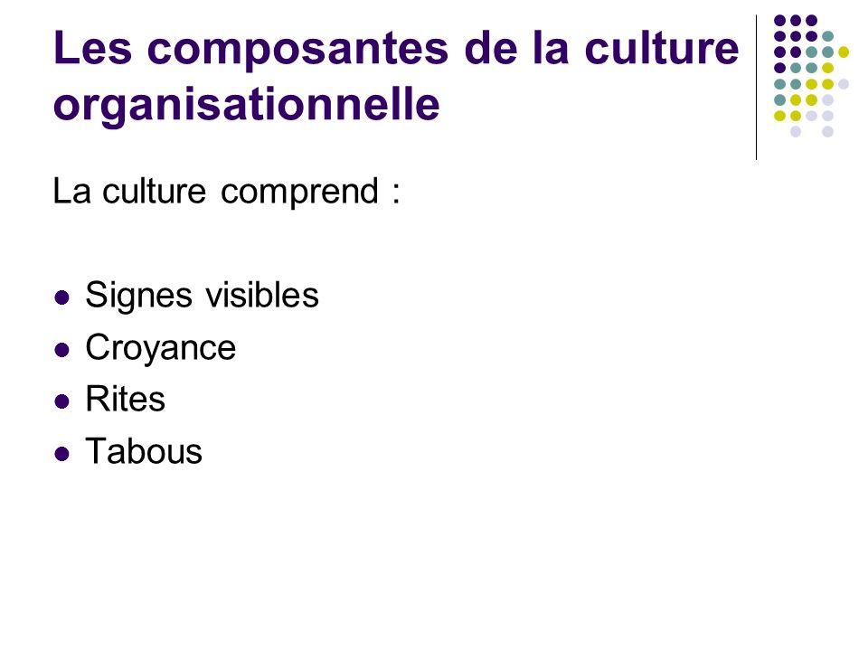 Les composantes de la culture organisationnelle La culture comprend : Signes visibles Croyance Rites Tabous