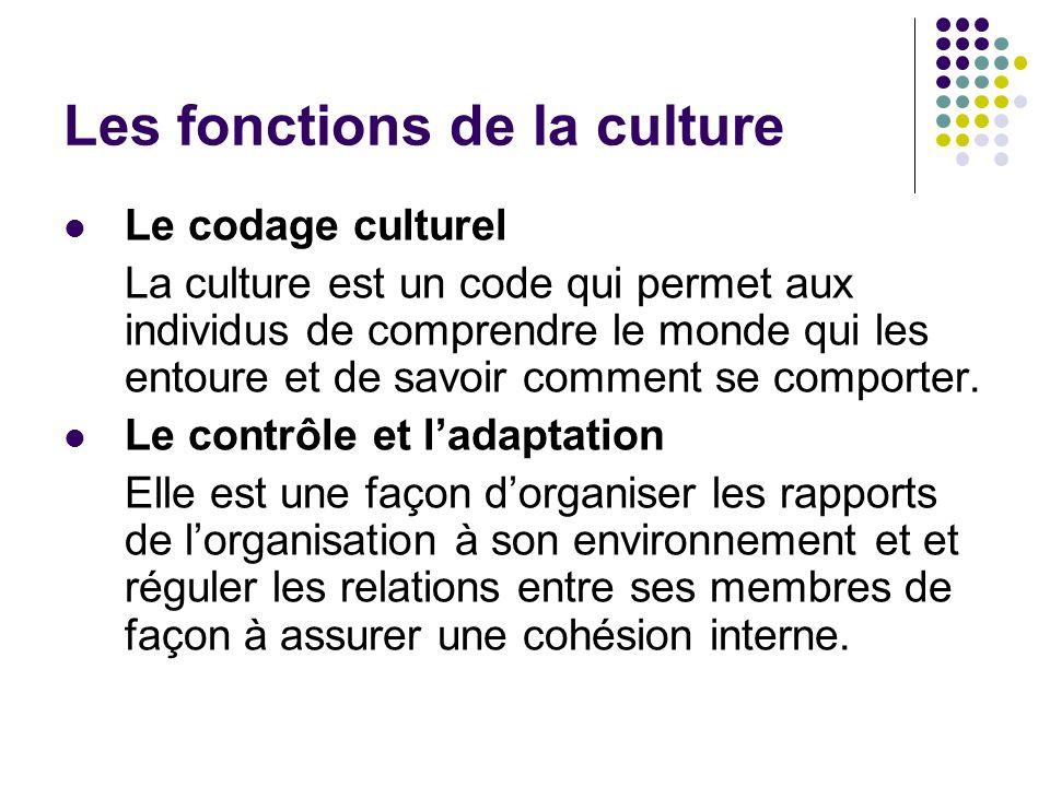 Les fonctions de la culture Le codage culturel La culture est un code qui permet aux individus de comprendre le monde qui les entoure et de savoir com