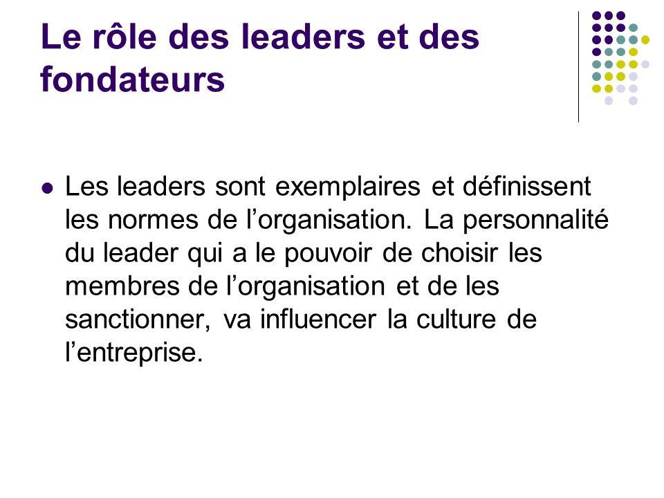 Le rôle des leaders et des fondateurs Les leaders sont exemplaires et définissent les normes de lorganisation. La personnalité du leader qui a le pouv