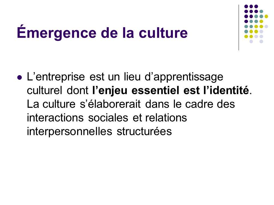 Émergence de la culture Lentreprise est un lieu dapprentissage culturel dont lenjeu essentiel est lidentité. La culture sélaborerait dans le cadre des
