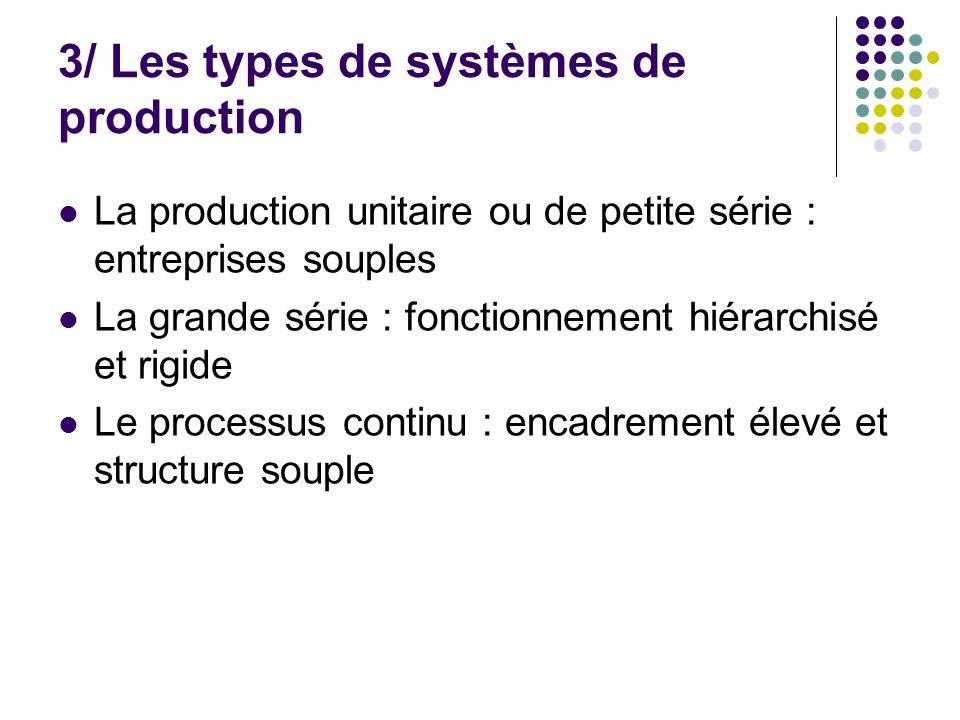 3/ Les types de systèmes de production La production unitaire ou de petite série : entreprises souples La grande série : fonctionnement hiérarchisé et