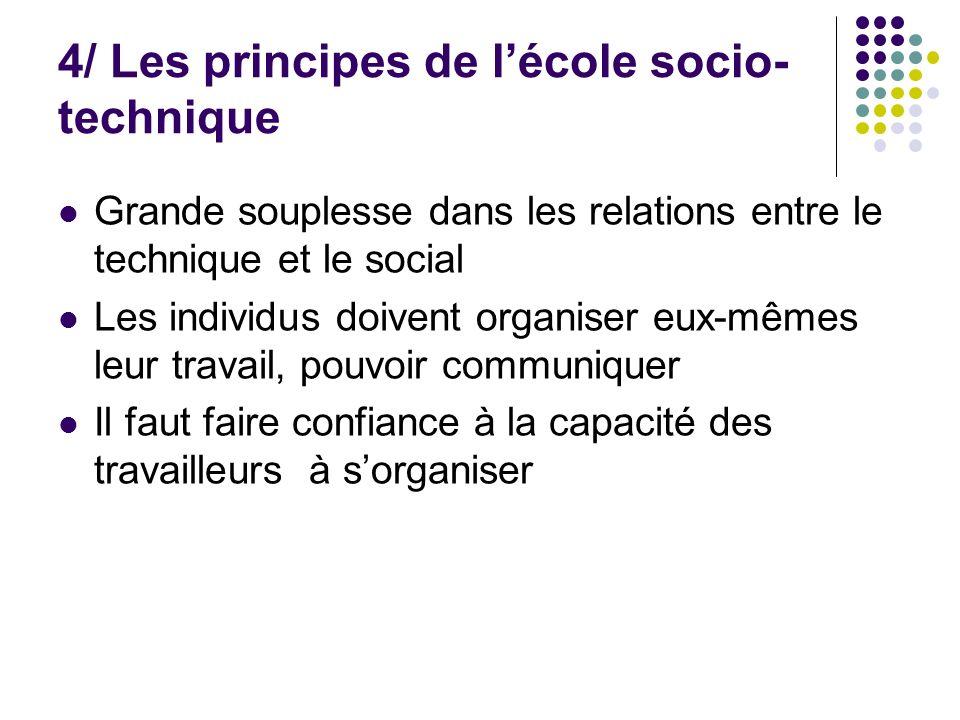 4/ Les principes de lécole socio- technique Grande souplesse dans les relations entre le technique et le social Les individus doivent organiser eux-mê