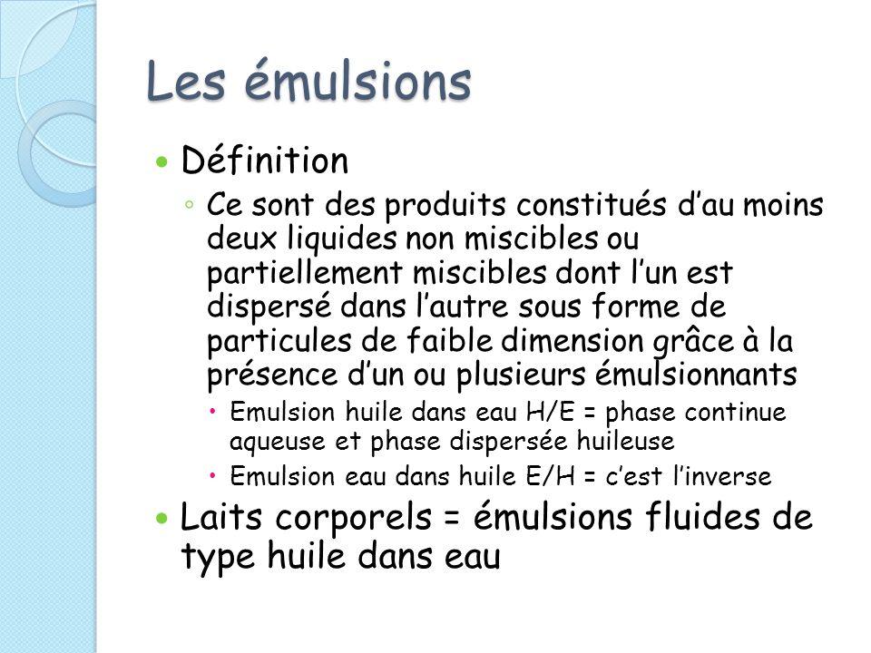 Les émulsions Définition Ce sont des produits constitués dau moins deux liquides non miscibles ou partiellement miscibles dont lun est dispersé dans lautre sous forme de particules de faible dimension grâce à la présence dun ou plusieurs émulsionnants Emulsion huile dans eau H/E = phase continue aqueuse et phase dispersée huileuse Emulsion eau dans huile E/H = cest linverse Laits corporels = émulsions fluides de type huile dans eau