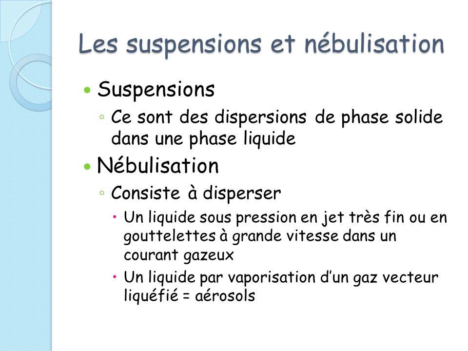 Les suspensions et nébulisation Suspensions Ce sont des dispersions de phase solide dans une phase liquide Nébulisation Consiste à disperser Un liquide sous pression en jet très fin ou en gouttelettes à grande vitesse dans un courant gazeux Un liquide par vaporisation dun gaz vecteur liquéfié = aérosols