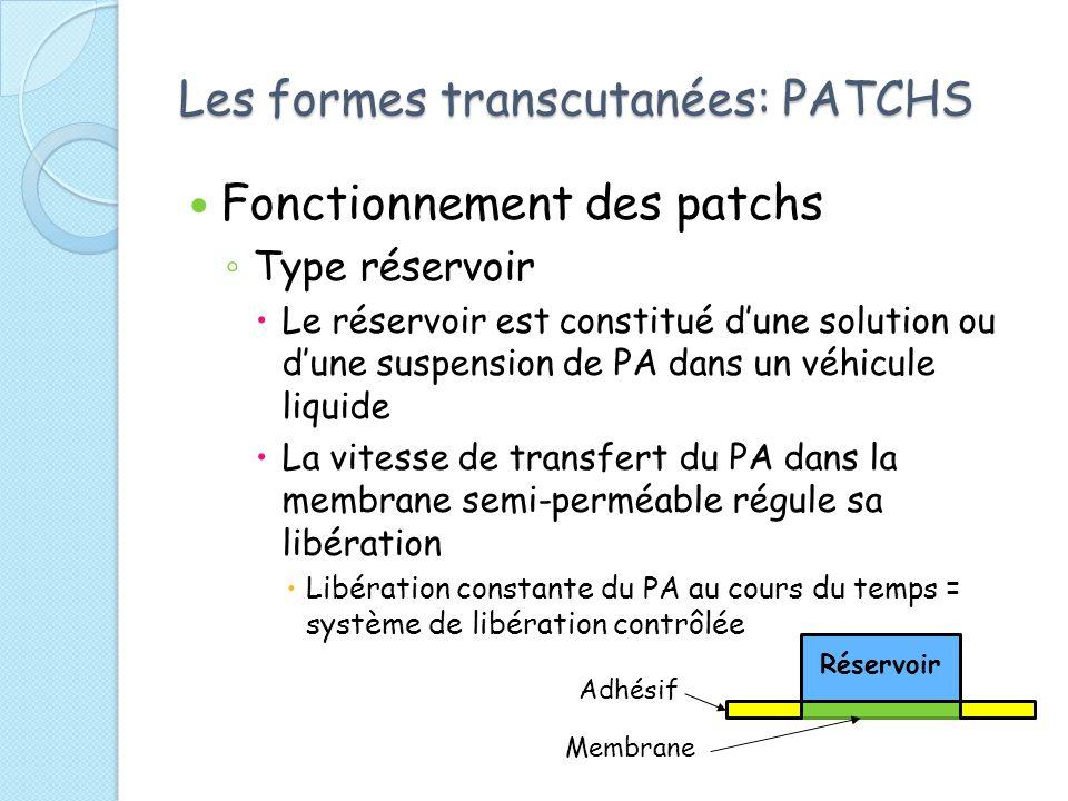 Les formes transcutanées: PATCHS Fonctionnement des patchs Type réservoir Le réservoir est constitué dune solution ou dune suspension de PA dans un véhicule liquide La vitesse de transfert du PA dans la membrane semi-perméable régule sa libération Libération constante du PA au cours du temps = système de libération contrôlée Réservoir Membrane Adhésif
