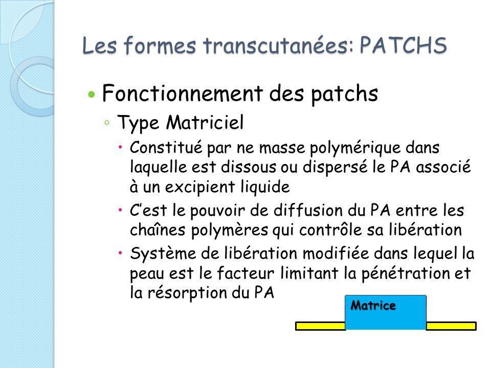 Les formes transcutanées: PATCHS Fonctionnement des patchs Type Matriciel Constitué par ne masse polymérique dans laquelle est dissous ou dispersé le PA associé à un excipient liquide Cest le pouvoir de diffusion du PA entre les chaînes polymères qui contrôle sa libération Système de libération modifiée dans lequel la peau est le facteur limitant la pénétration et la résorption du PA Matrice